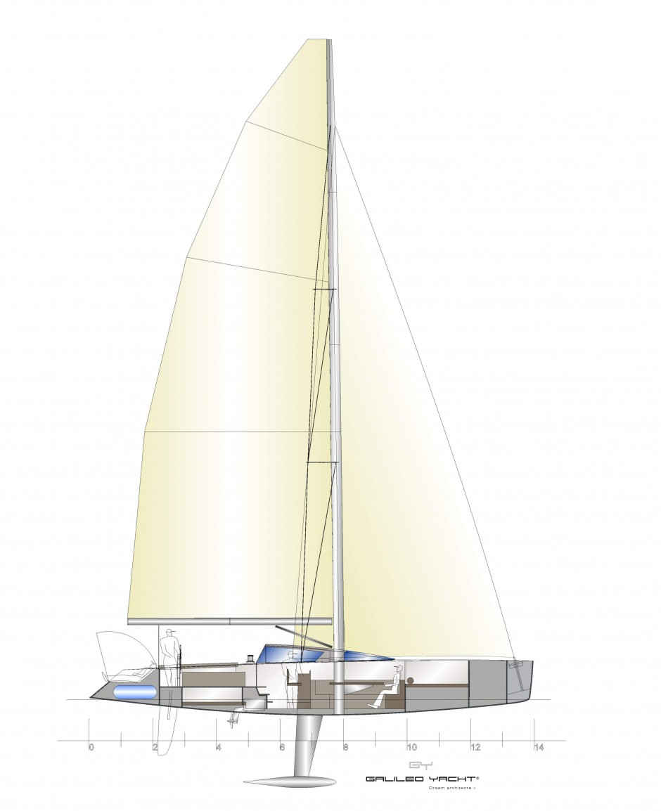 Arkona Mono Voile 46-Coupe longi d'aménagement